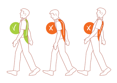 Correct spine posture. Position of body when walking. Vectores