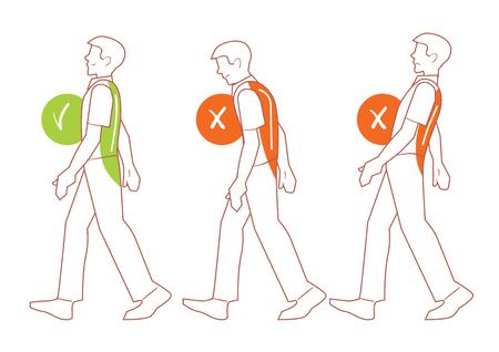 buena postura: postura de la columna vertebral correcta. Posición del cuerpo al caminar. Vectores