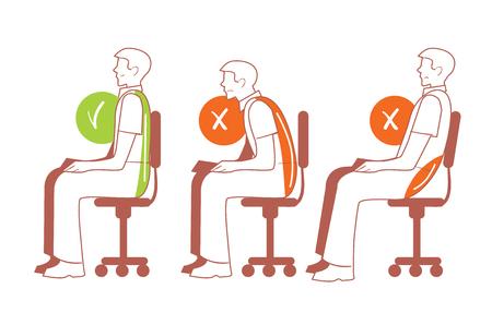 Posiciones sentadas. posición sentada correcta y el mal, el dolor de espalda, ilustración vectorial Vectores