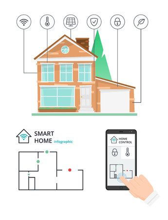 temperature controller: Smart home control by smartphone technology. Illustration of a modern flat style. Centralized control of lighting, security.