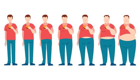 Man eten van fast food en steeds dikker. een vetfase. Niet op dieet. Junk food. Ondervoeding.