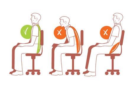 위치를 앉아. 정확하고 잘못된 앉은 자세, 허리 통증, 비트 맵 그림