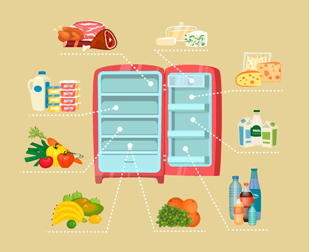 freezer: Space organization in freezer. Daily products with location pointers in opened fridge vector illustration. Saving freshness of meal. Weekly nutrients supply. For household concept, grocery store ad