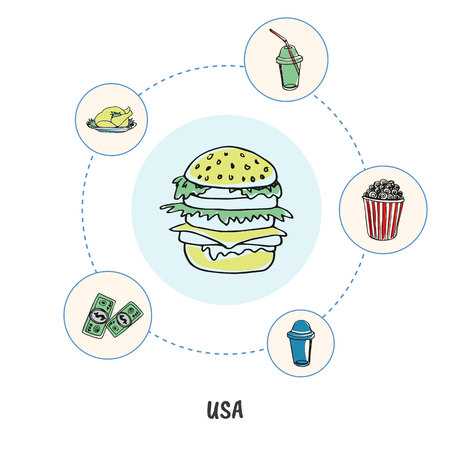 visit us: Attractive USA. Hamburger colored doodle surrounded soda, popcorn, Thanksgiving turkey, dollar bills hand drawn vector icons. American culinary, cultural, historical symbols. Travel in United States