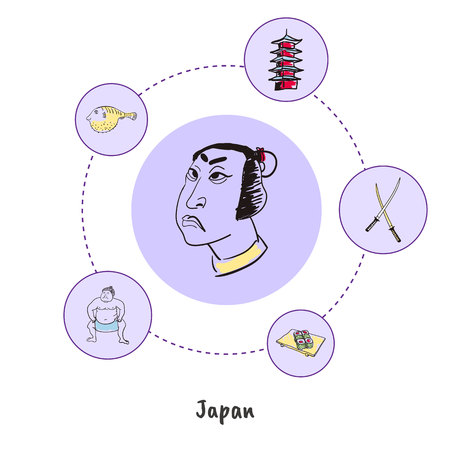 Attractive Japan. Samurai colorized doodle surrounded sword, sushi, sumo wrestler, pagoda, fugu fish hand drawn vector icons. Japanese cultural, culinary, historical symbols. Travel in Asia concept