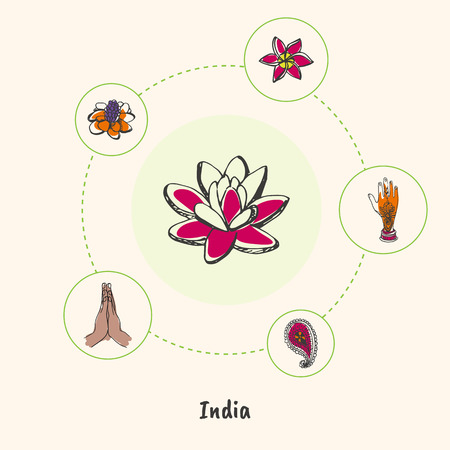 Attractive India. Lotus flower colorized doodle surrounded folded praying palms, hand with henna ornament painted drawn icons. Indian cultural, religious, nature symbols. Travel in Asia concept