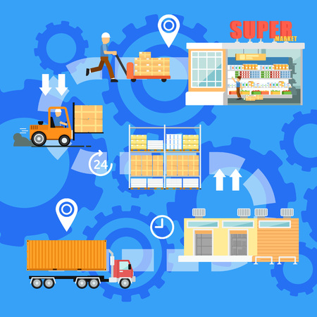 Stages of goods shipping from container truck to market. Freight trucking service, warehousing and storage logistics, retail distribution and goods delivery. Business infographics vector illustration