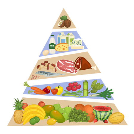 Food Pyramid Colorful Concept in Flat Design