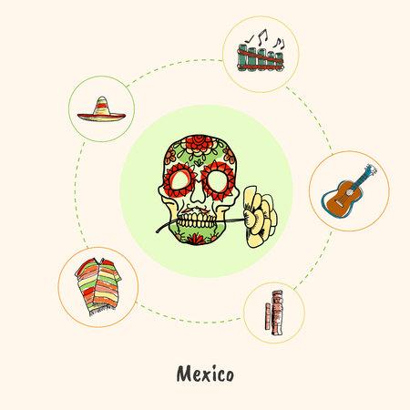 Symboles du Mexique célèbre Doodle Vector Concept