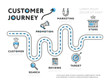 Infographic template of customer journey