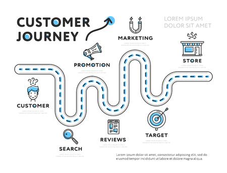 Infographic template of customer journey Vektorové ilustrace