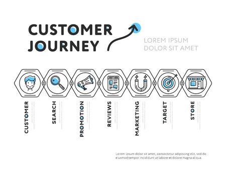 Simple design of customer journey representation Stock Illustratie