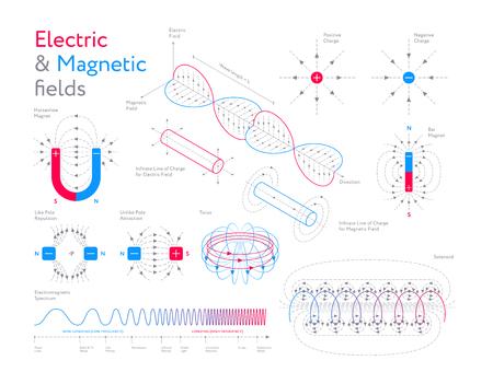 Infografica creativa? raccolta di modelli colorati che mostrano campi elettrici e magnetici su sfondo bianco Vettoriali