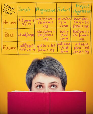 Curious woman reader holding a book, looking up over yellow wall, informative topic and lecture. Student and grammar table, using the list of english tenses. Education, interactive learning system. Imagens