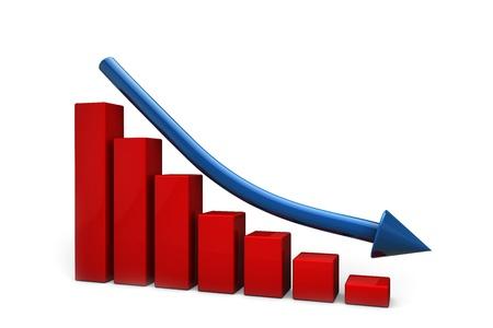 Afnemende rode staafdiagram en dalende blauwe pijl Stockfoto