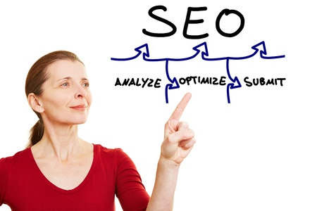 Woman explaining SEO graphic with arrows photo