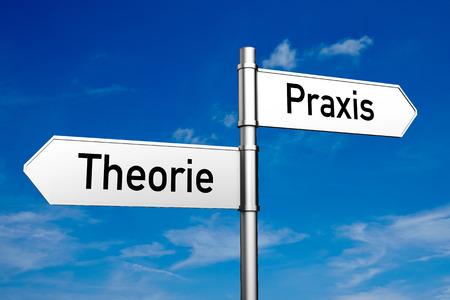 """Straatnaamborden in het Duitse gezegde """"Theorie"""" (theorie) en """"Praxis"""" (ervaring) (3D-weergave)"""