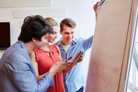Start-up company team planning business strategy with flipchart