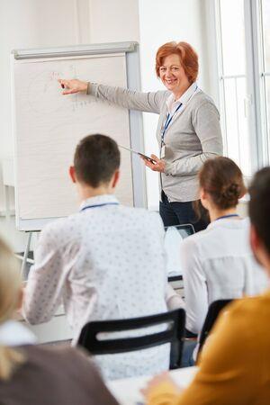 Geschäftsfrau als Dozentin macht eine Geschäftspräsentation mit Flipchart