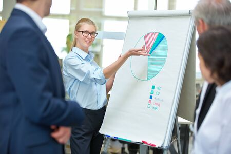 Business team stands by a flipchart during a presentation