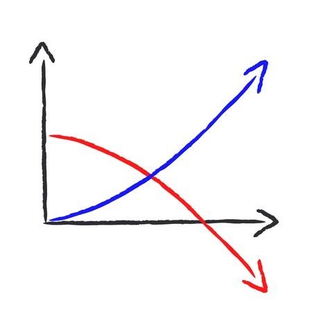 perdidas y ganancias: Resumen gráfico - Pérdidas y Ganancias