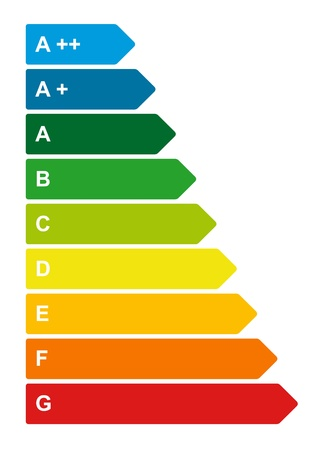 Energy efficiency classes symbol isolated photo