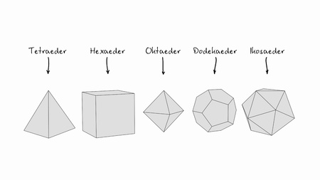 hexahedron: Platonic solids - Comic Style Grey on white