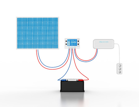 Solar kit concept - all components