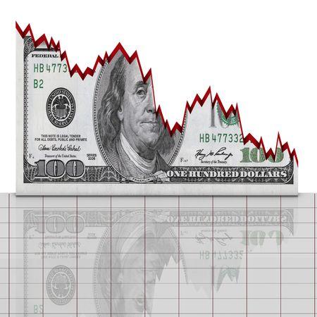 Graph trade dollar