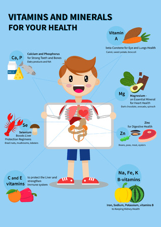Infographics minerals and vitamins. Useful properties of various products for the body. Illustration