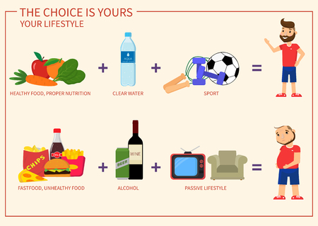 Infographics lifestyle. The concept of proper nutrition. Illustration