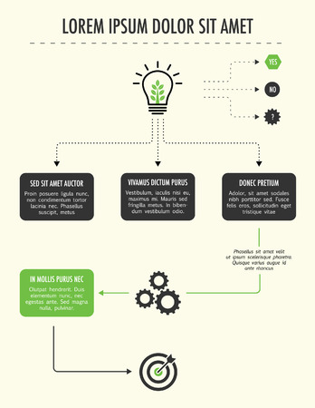 Flow chart thought process from having an idea until meeting the target