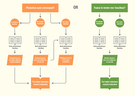 implementation: Illustration of a flow chart Illustration