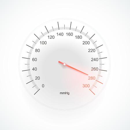 hypertensive: High blood pressure (arterial hypertensia) on tonometer Illustration