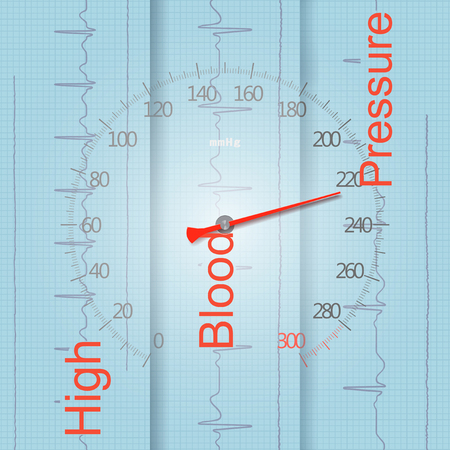 High blood pressure (hypertensive disease, hyperpiesis) medical concept in the form of a sphygmomanometer with a red arrow and dial, showing high numbers of hypertension against a background of a cardiogram disease