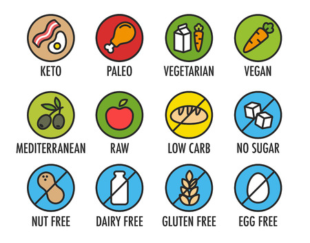 Set of colorful round icons of various diets and ingredient labels. Including ketogenic paleolitic vegetarian vegan and more.