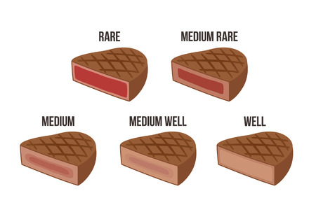 Steak doneness chart: diffetently cooked pieces of beef isolated on white background.