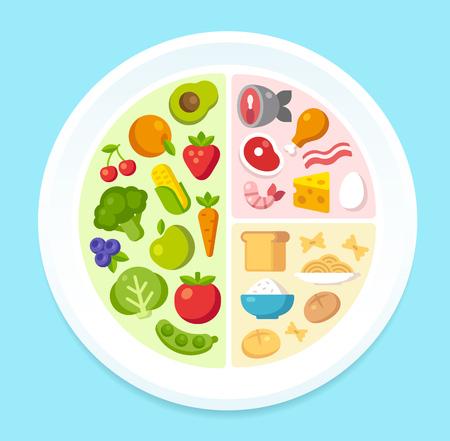 Gesunde Ernährung Infografiken: Ernährungsempfehlungen für die Inhalte einem großen Teller. Vektor-Illustration.