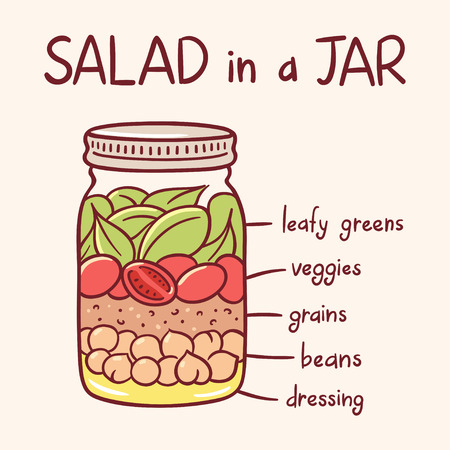 Cute hand drawn glass jar salad infographic. Layered ingredients: chickpeas, quinoa, tomato and spinach. Healthy vegetarian lunch idea. Stock Illustratie