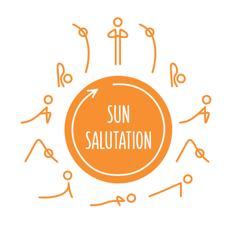 Sun Salutation yoga asanas, Surya Namaskar A sequence. Stick figure yoga poses in circle representing Sun. Simple, minimal style infographic poster vector illustration.