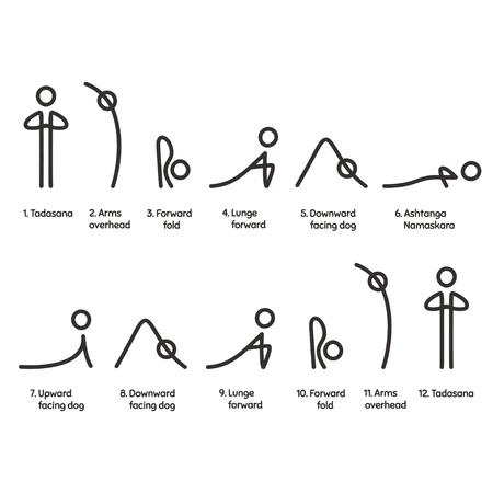 Sun Salutation yoga exercise, Surya Namaskara sequence infographic chart. Simple, minimal style asana symbols with text captions. Illustration