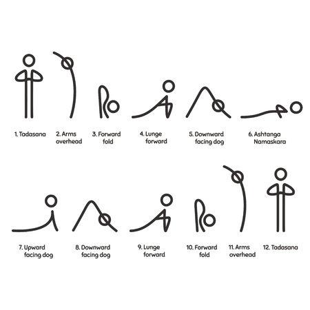 Sun Salutation yoga exercise, Surya Namaskara sequence infographic chart. Simple, minimal style asana symbols with text captions. Ilustração