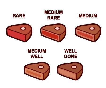 Steak doneness icon set. Medium, rare and well done meat. Differently cooked pieces of beef, isolated vector illustration.