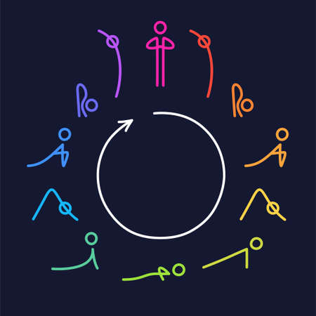 Sun Salutation yoga asanas, Surya Namaskar A sequence. Stick figure yoga poses in circle. Simple, minimal style infographic poster vector illustration. Illustration
