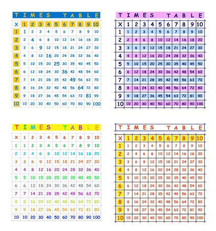 Common Worksheets multiplication table by 4 : Multiplication Table Stock Photos Images. Royalty Free ...