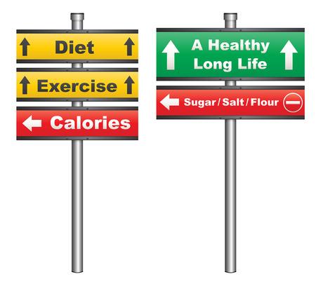 buen vivir: Ilustración de un cartel conceptual acerca de la dieta y el ejercicio para una vida saludable Vectores