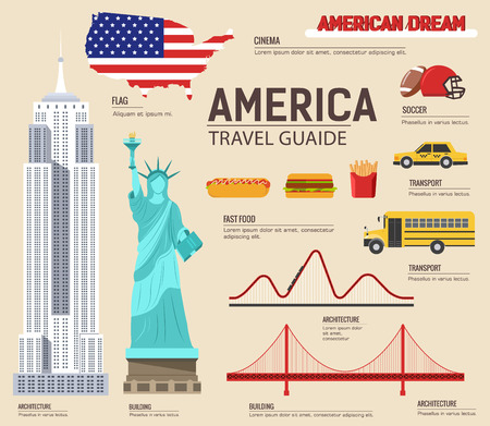 travel features: Country USA travel vacation guide of goods, places and features. Set of architecture, foods, sport, items, nature background concept. Infographics template design for web and mobile. On flat style
