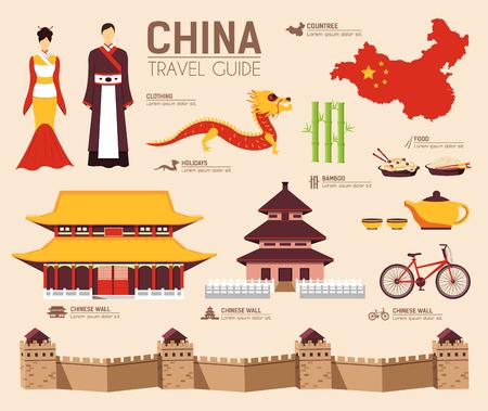 País China guía de viajes de vacaciones de bienes, lugares y accidentes. Conjunto de arquitectura, la moda, la gente, los artículos, el concepto de fondo de la naturaleza. Diseño del modelo de infografía para web y móvil en el estilo plano
