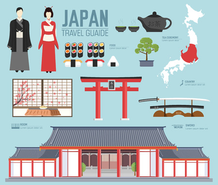 travel features: Country Japan travel vacation guide of goods, places and features. Set of architecture, fashion, people, items, nature background concept.  Infographic template design for web and mobile on flat style Illustration