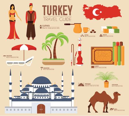 pavo: viajar País Turquía guía de las vacaciones de bienes, lugares y accidentes. Conjunto de arquitectura, la moda, la gente, los artículos, el concepto de fondo de la naturaleza. Infografía plantilla para web y móvil en el estilo plano